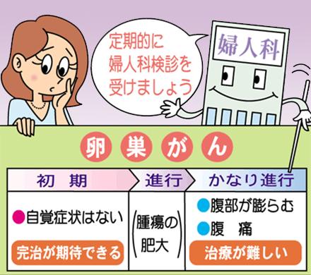 卵巣 が ん 初期 症状